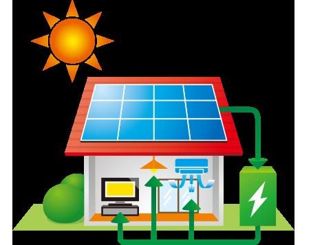岐阜県多治見市フリエネの家庭用蓄電池